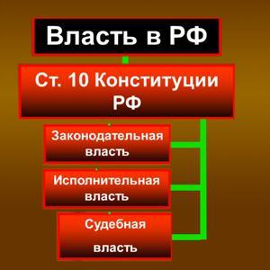 Органы власти Чернореченского