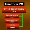Органы власти в Чернореченском