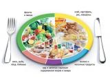 Гостевой дом Благодать - иконка «питание» в Чернореченском